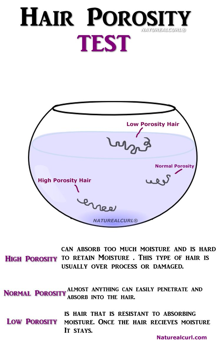 High Porosity Natural Hair Test